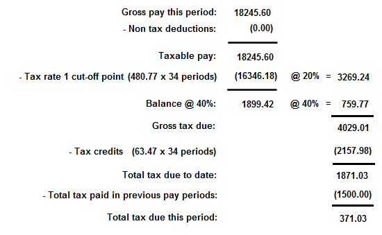 Income tax (PAYE) - Manual calculations